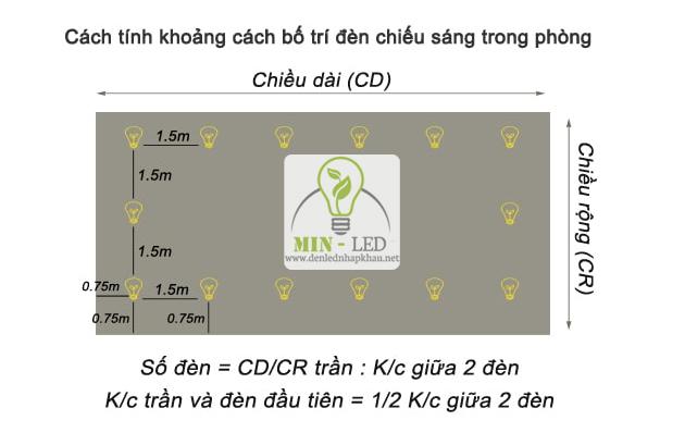 Cách tính khoảng cách đèn Led âm trần