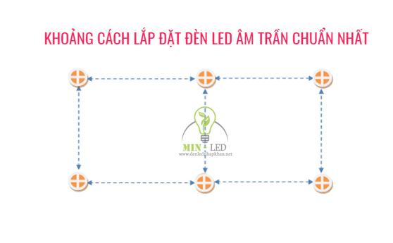 cách tính khoảng cách lắp đèn Led âm trần
