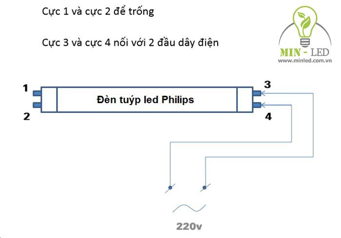 Sơ đồ cấu tạo đèn tuýp Philips