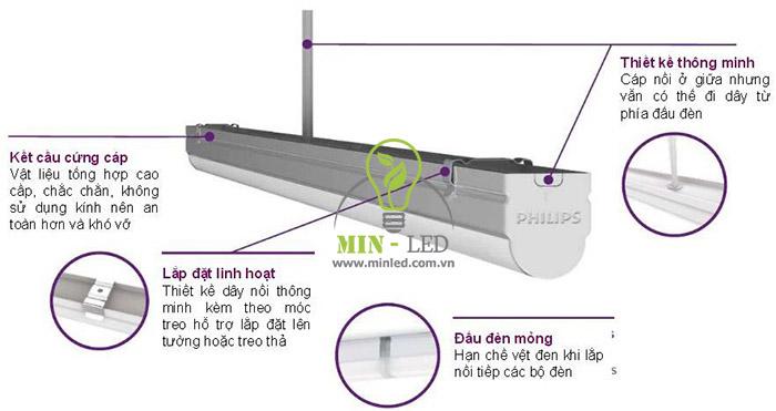 Đèn tuýp LED tube Philips 1.2m