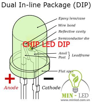 Chip LED DIP