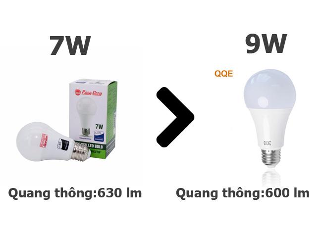 So sánh quang thông đèn LED 7W và 9W
