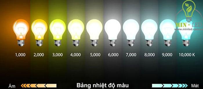Phân biệt các loại ánh sáng nhiệt độ màu