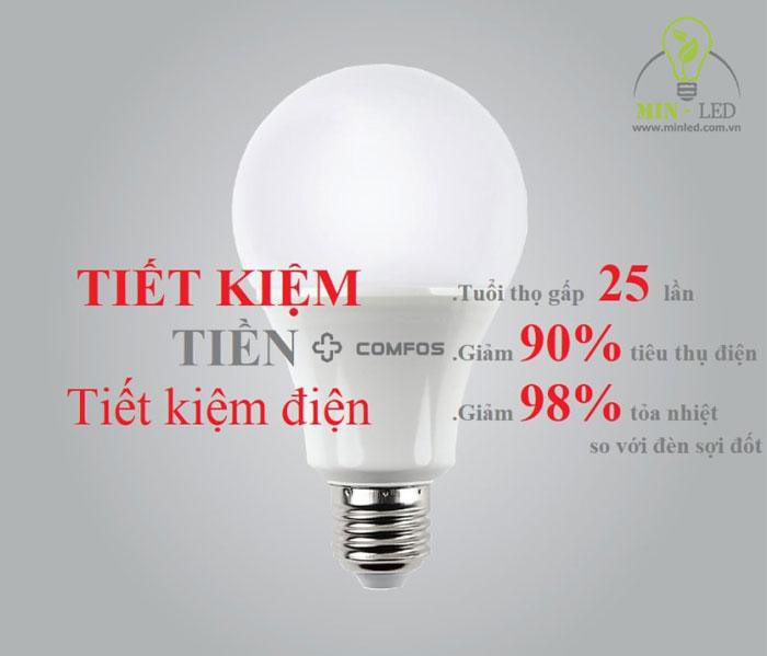Đèn LED có thiết kế thông minh
