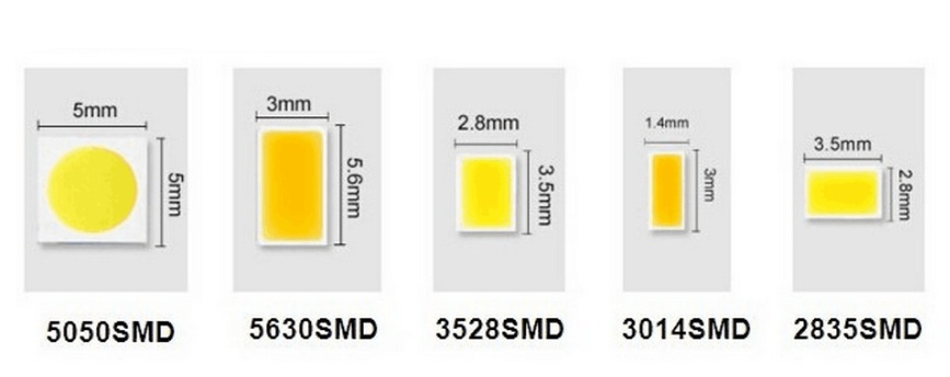 Cách nhận biết kích thước chip led