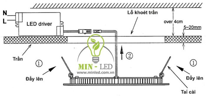 Bạn có thực sự thay bóng đèn Led âm trần đúng kỹ thuật?1