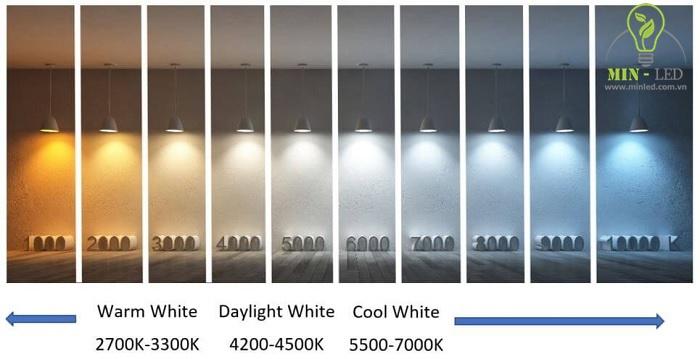 Ưu điểm nhiệt độ màu