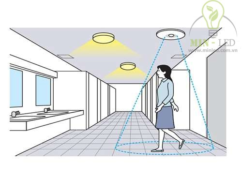 Ưu điểm của đèn LED cảm biến
