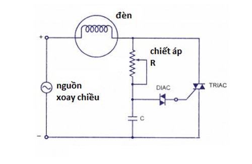 Nguyên lý hoạt động của Dimmer