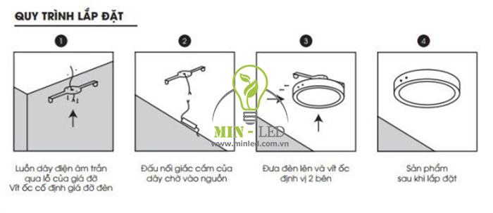 Các bước lắp đặt đèn ốp trần Rạng Đông - 1