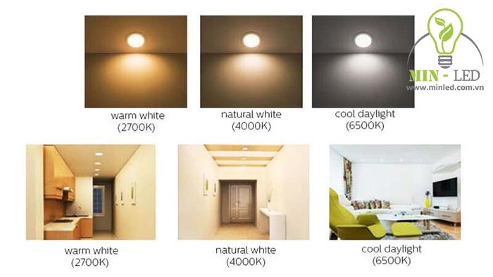 Chế độ chiếu sáng phù hợp với từng hoạt động - 1