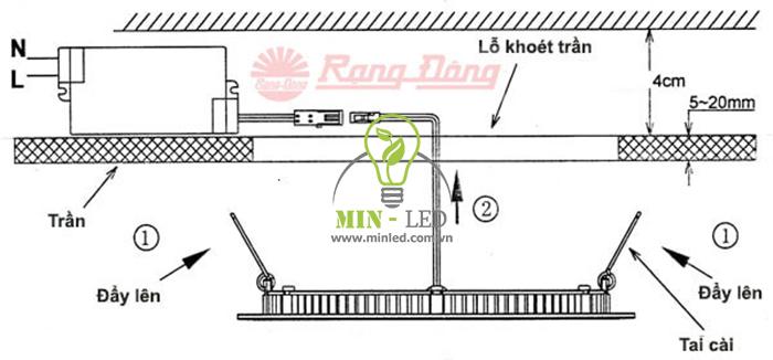 Sơ lược các bước lắp đặt đèn LED âm trần Rạng Đông - 1