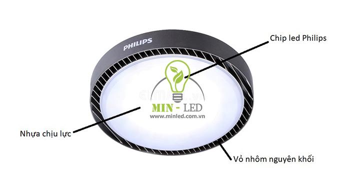 Cấu tạo chung của đèn LED nhà xưởng Philips thường gặp -1