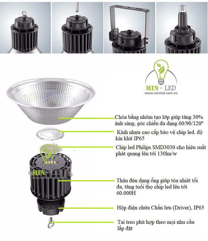 Cấu tạo của dòng đèn LED nhà xưởng Philips có kèm theo chóa đèn -1