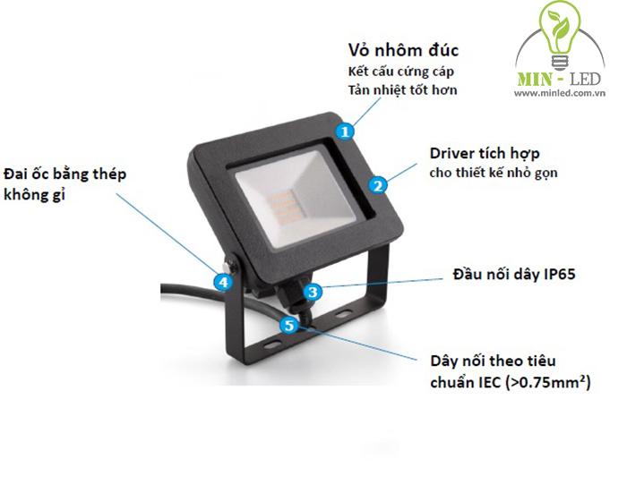 Cấu tạo cơ bản đèn LED pha Philips
