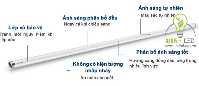 Đèn LED tube Philips có nhiều ưu điểm vượt trội -1
