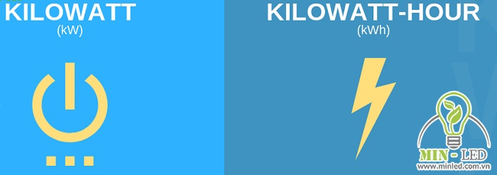 KW và KWh hoàn toàn là 2 định nghĩa đơn vị đo lường khác nhau