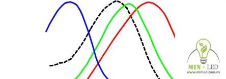 Tìm hiểu sóng ánh sáng và bước sóng ánh sáng chi tiết nhất